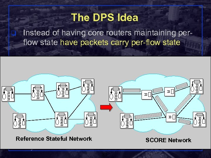 The DPS Idea q Instead of having core routers maintaining perflow state have packets