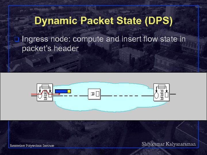 Dynamic Packet State (DPS) q Ingress node: compute and insert flow state in packet's