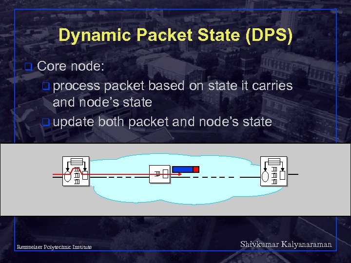 Dynamic Packet State (DPS) q Core node: q process packet based on state it