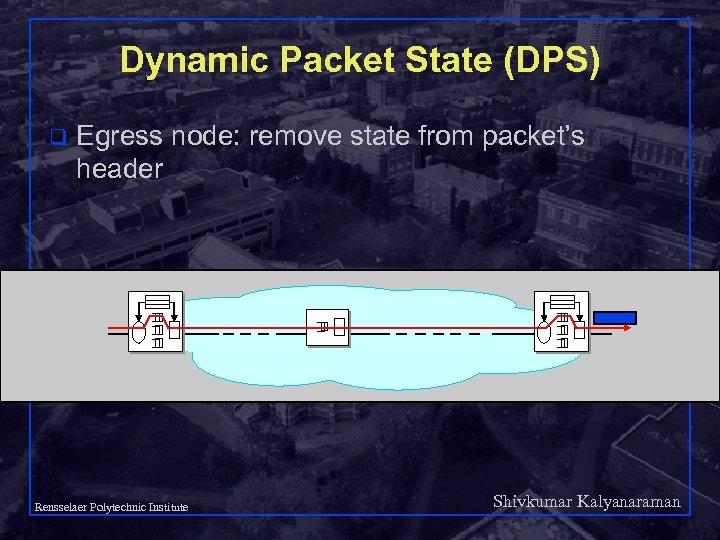 Dynamic Packet State (DPS) q Egress node: remove state from packet's header Shivkumar Kalyanaraman