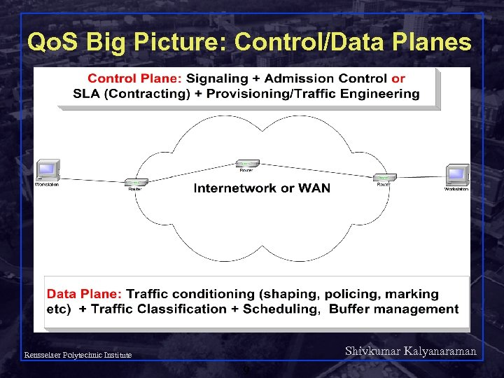 Qo. S Big Picture: Control/Data Planes Shivkumar Kalyanaraman Rensselaer Polytechnic Institute 9