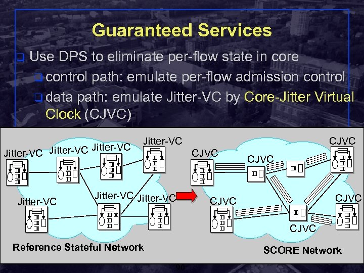 Guaranteed Services q Use DPS to eliminate per-flow state in core q control path: