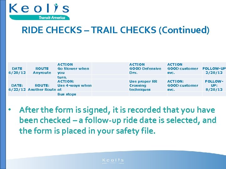 RIDE CHECKS – TRAIL CHECKS (Continued) ACTION Go Slower when you turn. ACTION: DATE: