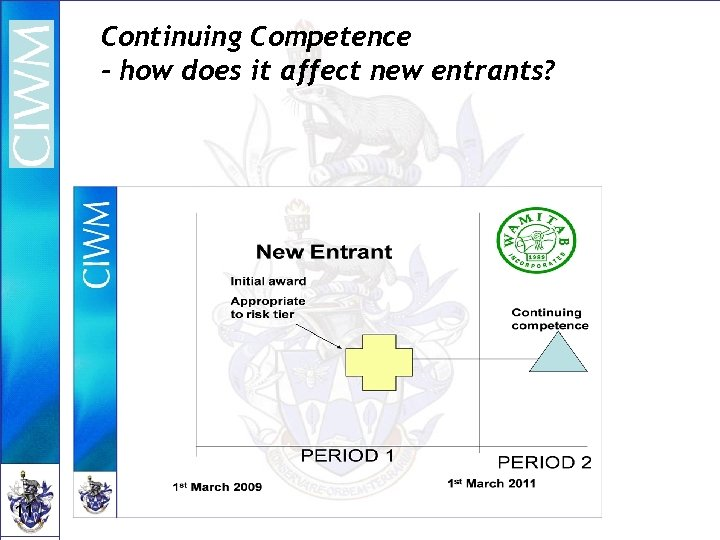 Continuing Competence - how does it affect new entrants? 11