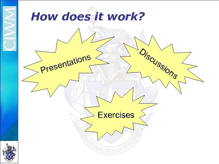 How does it work? Di sc tions nta us rese P Exercises sio ns