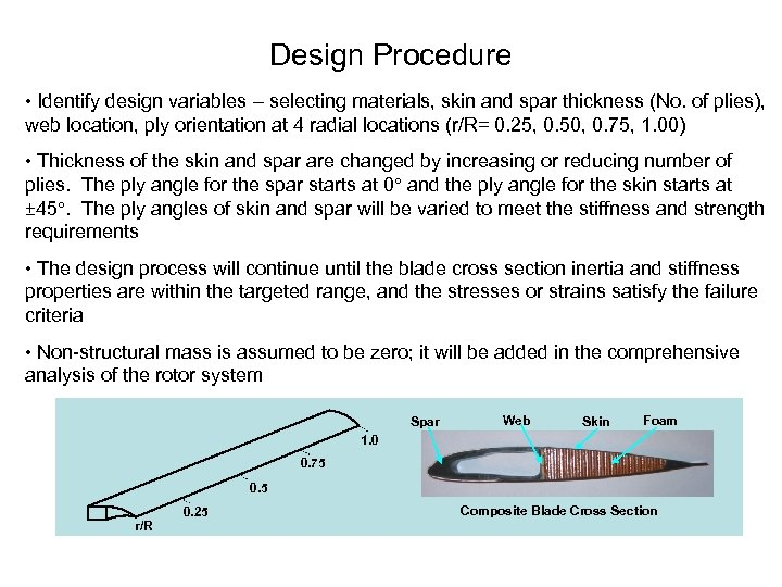 Design Procedure • Identify design variables – selecting materials, skin and spar thickness (No.