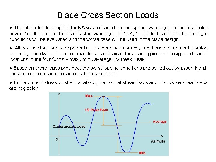 Blade Cross Section Loads ● The blade loads supplied by NASA are based on