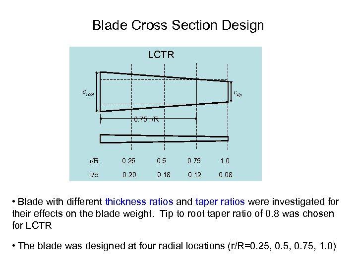 Blade Cross Section Design LCTR 0. 75 r/R: 0. 25 0. 75 1. 0