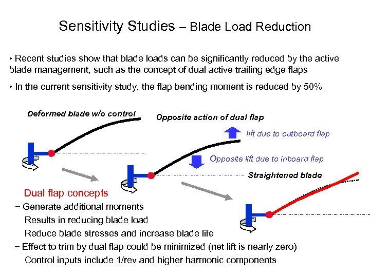 Sensitivity Studies – Blade Load Reduction • Recent studies show that blade loads can