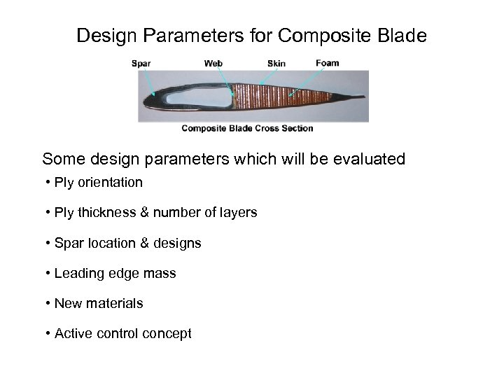 Design Parameters for Composite Blade Some design parameters which will be evaluated • Ply