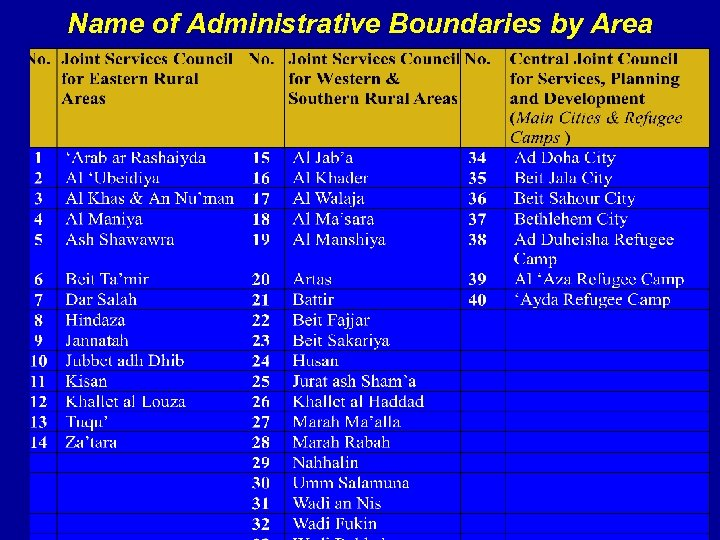 Name of Administrative Boundaries by Area