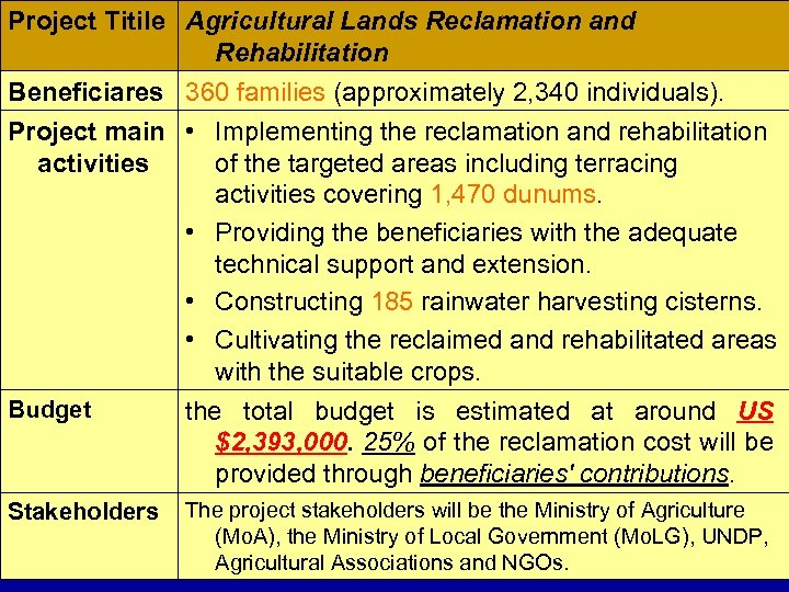 Project Titile Agricultural Lands Reclamation and Rehabilitation Beneficiares 360 families (approximately 2, 340 individuals).