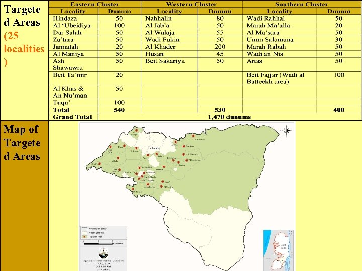 Targete d Areas (25 localities ) Map of Targete d Areas