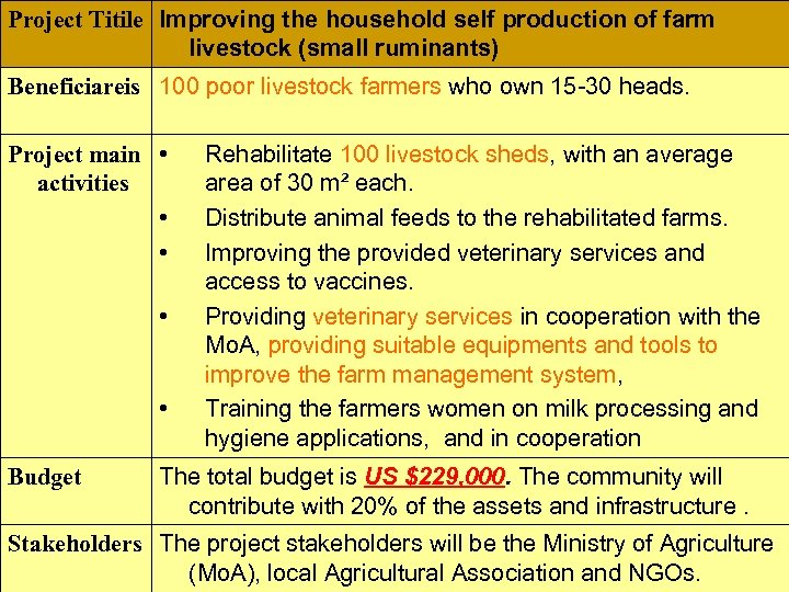 Project Titile Improving the household self production of farm livestock (small ruminants) Beneficiareis 100