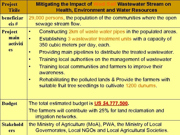 Mitigating the Impact of Wadi Saif Wastewater Stream on Health, Environment and Water Resources