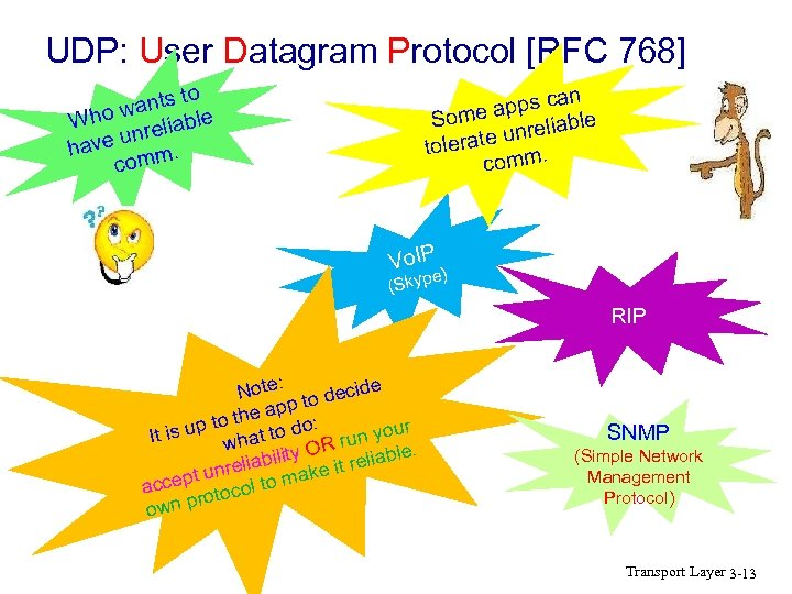 UDP: User Datagram Protocol [RFC 768] to wants le Who reliab un have. comm