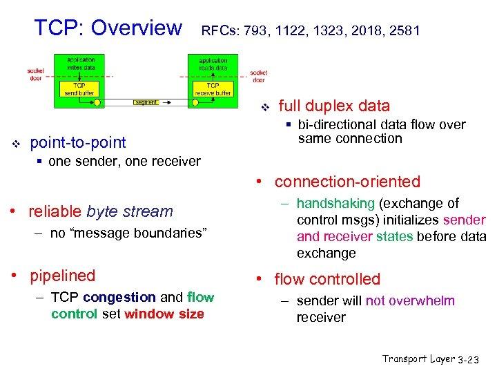 TCP: Overview RFCs: 793, 1122, 1323, 2018, 2581 v v point-to-point full duplex data