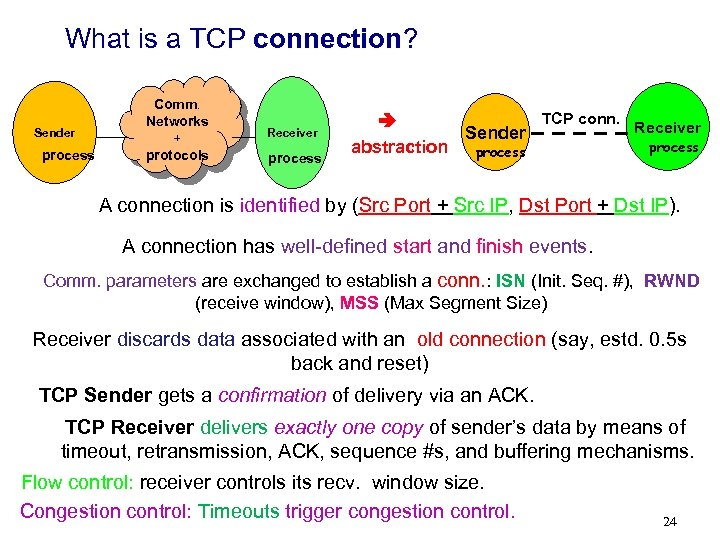 What is a TCP connection? Sender process Comm. Networks + protocols Receiver process TCP