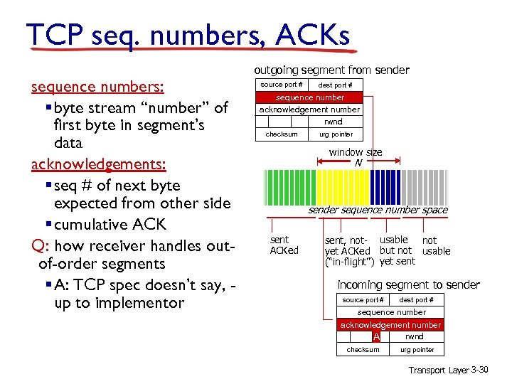 "TCP seq. numbers, ACKs sequence numbers: § byte stream ""number"" of first byte in"