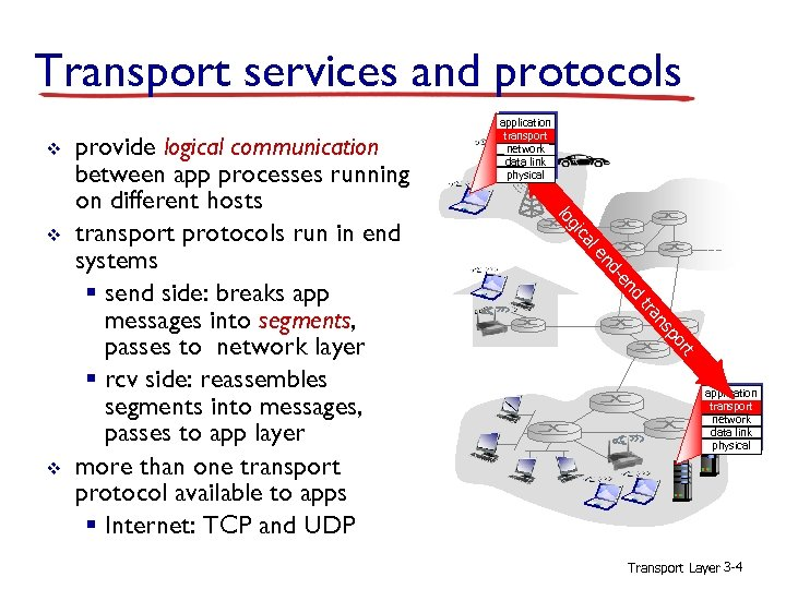 Transport services and protocols v le ca gi nd -e nd tra t or