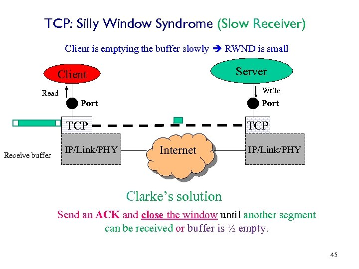 TCP: Silly Window Syndrome (Slow Receiver) Client is emptying the buffer slowly RWND is