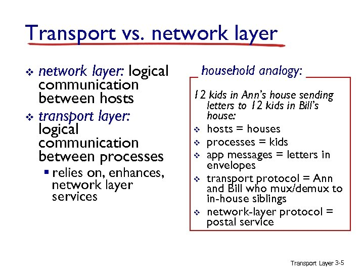 Transport vs. network layer: logical communication between hosts v transport layer: logical communication between