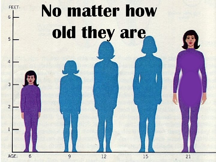 No matter how old they are