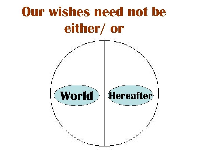 Our wishes need not be either/ or World Hereafter