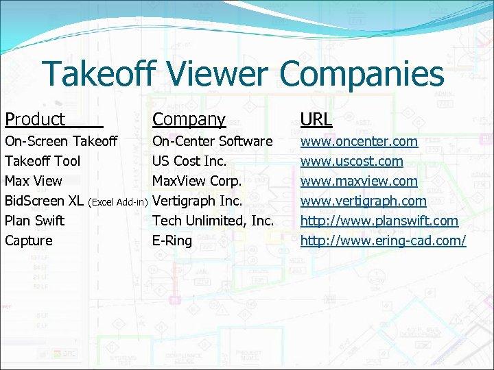Takeoff Viewer Companies Product Company URL On-Screen Takeoff Tool Max View Bid. Screen XL