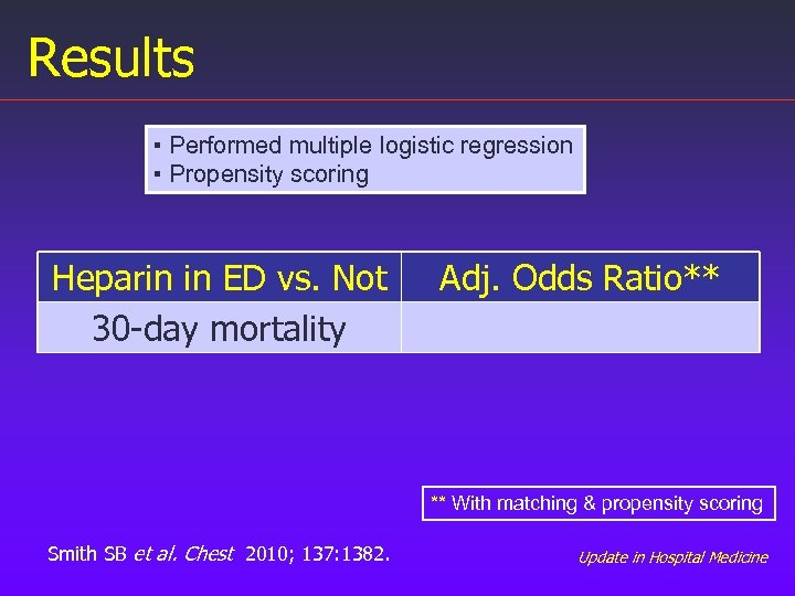 Results ▪ Performed multiple logistic regression ▪ Propensity scoring Heparin in ED vs. Not