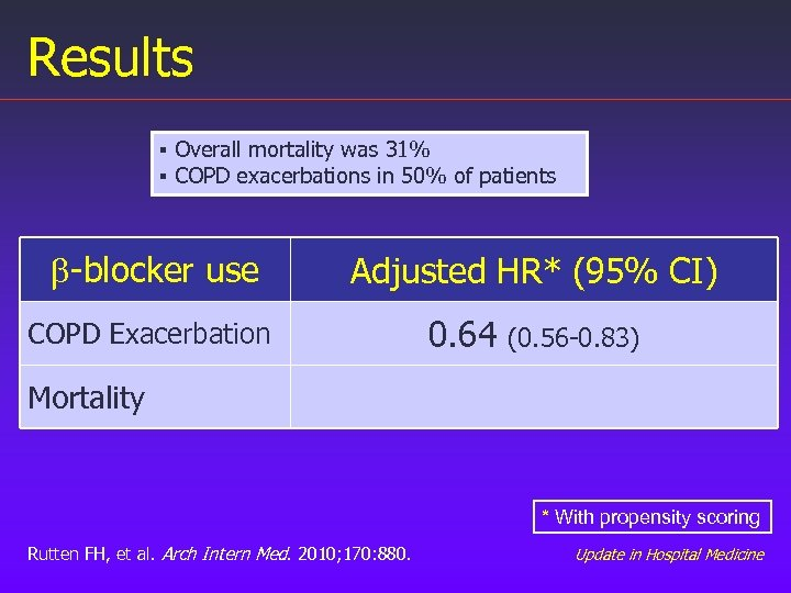 Results ▪ Overall mortality was 31% ▪ COPD exacerbations in 50% of patients b-blocker