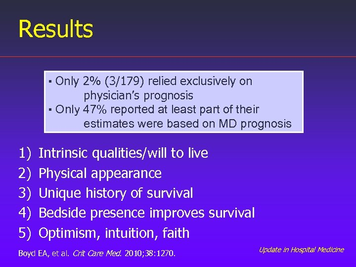 Results ▪ Only 2% (3/179) relied exclusively on physician's prognosis ▪ Only 47% reported