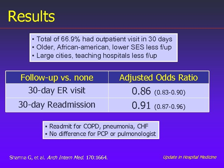 Results ▪ Total of 66. 9% had outpatient visit in 30 days ▪ Older,