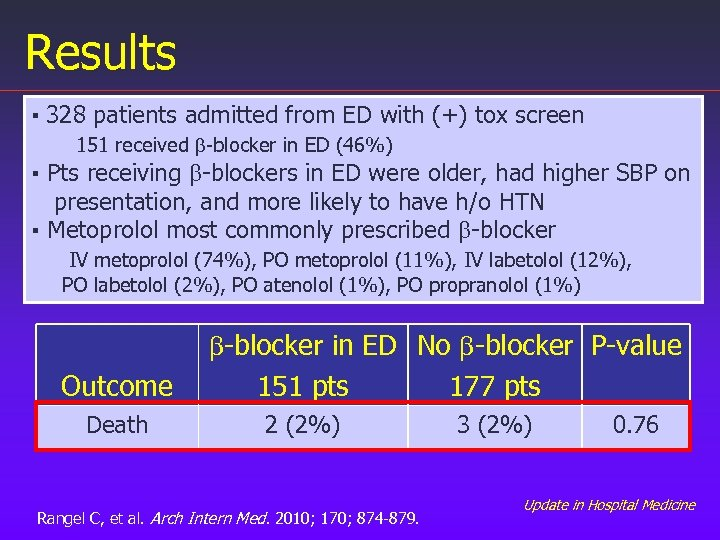 Results ▪ 328 patients admitted from ED with (+) tox screen 151 received b-blocker