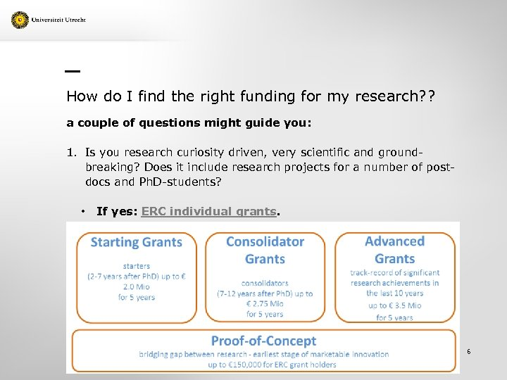 How do I find the right funding for my research? ? a couple of