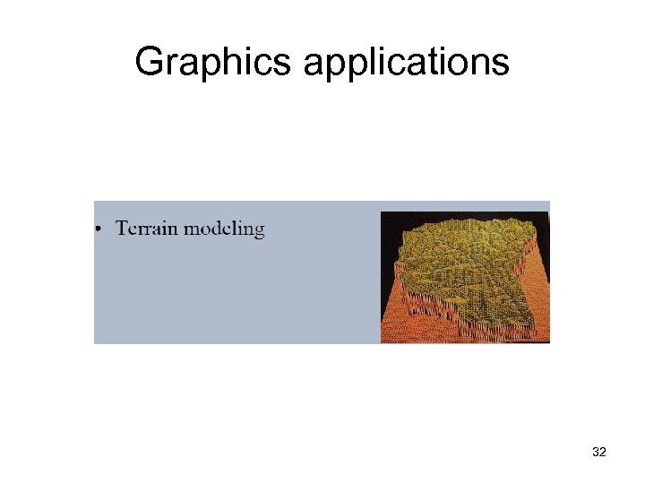 Graphics applications 32
