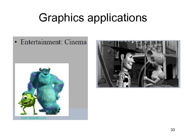 Graphics applications 33