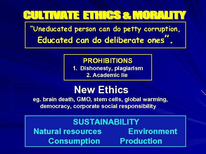 """Uneducated person can do petty corruption, Educated can do deliberate ones"". PROHIBITIONS 1. Dishonesty,"