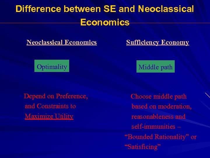 Difference between SE and Neoclassical Economics Optimality • Depend on Preference, and Constraints to
