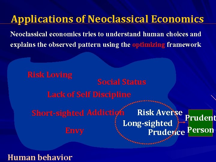 Applications of Neoclassical Economics Neoclassical economics tries to understand human choices and explains the