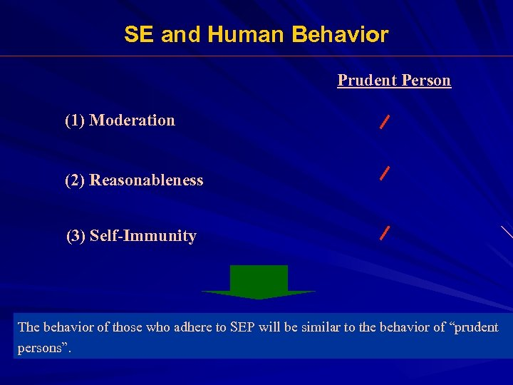 SE and Human Behavior Prudent Person (1) Moderation (2) Reasonableness (3) Self-Immunity The behavior