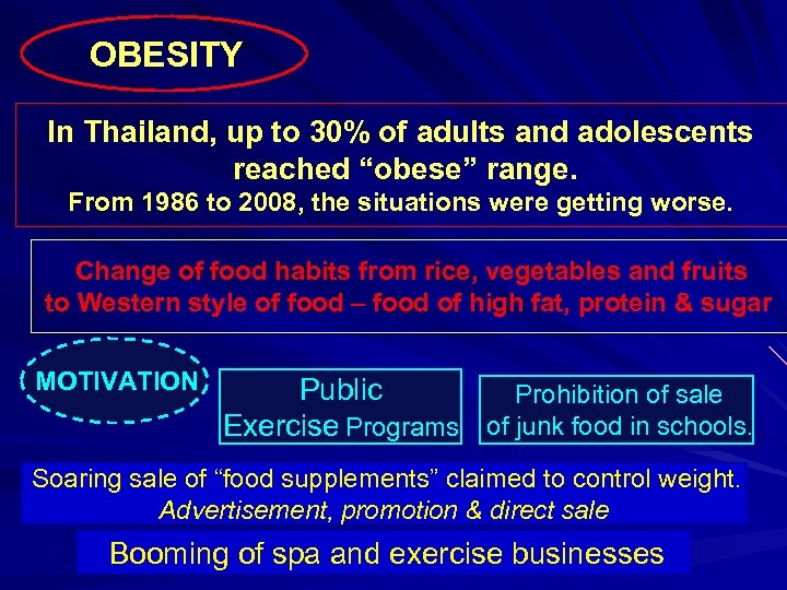 "OBESITY In Thailand, up to 30% of adults and adolescents reached ""obese"" range. From"
