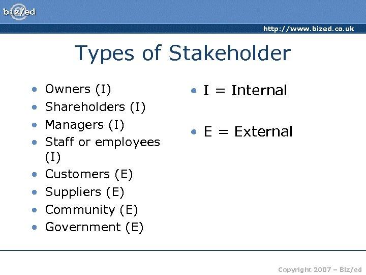 http: //www. bized. co. uk Types of Stakeholder • • Owners (I) Shareholders (I)