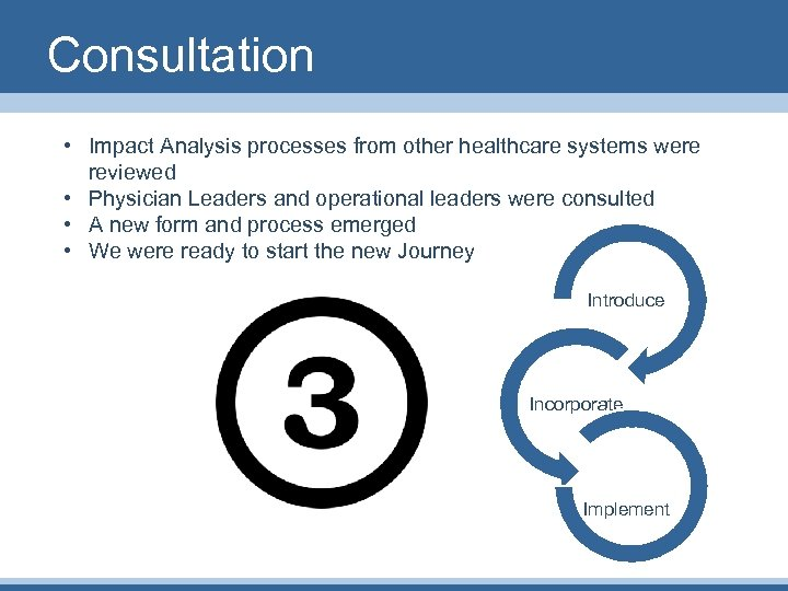 Consultation • Impact Analysis processes from other healthcare systems were reviewed • Physician Leaders