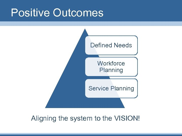 Positive Outcomes Defined Needs Workforce Planning Service Planning Aligning the system to the VISION!