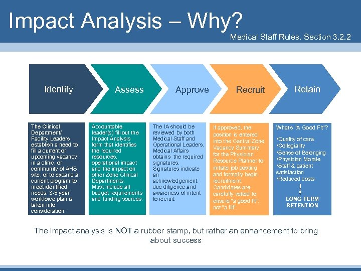 Impact Analysis – Why? Medical Staff Rules. Section 3. 2. 2 Identify The Clinical