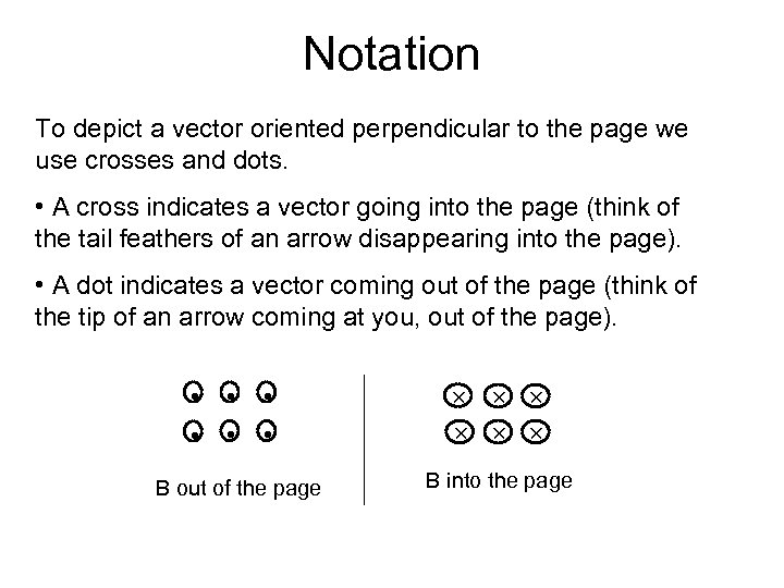 Notation To depict a vector oriented perpendicular to the page we use crosses and