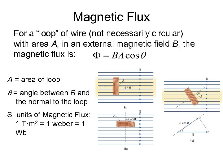 "Magnetic Flux For a ""loop"" of wire (not necessarily circular) with area A, in"