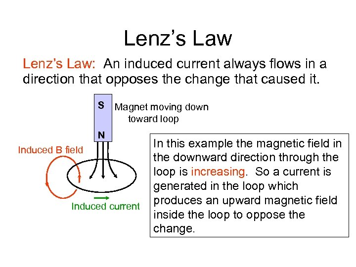 Lenz's Law: An induced current always flows in a direction that opposes the change