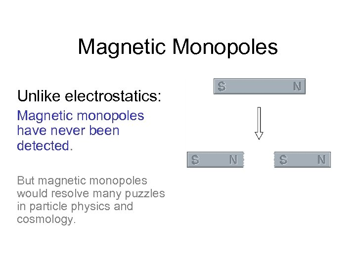 Magnetic Monopoles Unlike electrostatics: Magnetic monopoles have never been detected. But magnetic monopoles would